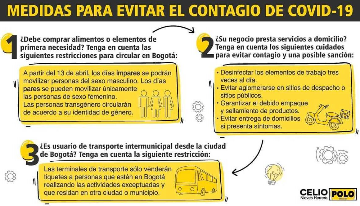 ilustración cuidados COVID